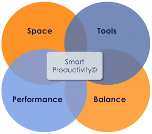Space-Tools-Performance-Balance